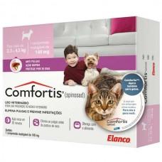 Antipulgas Comfortis 140mg Cães e Gatos